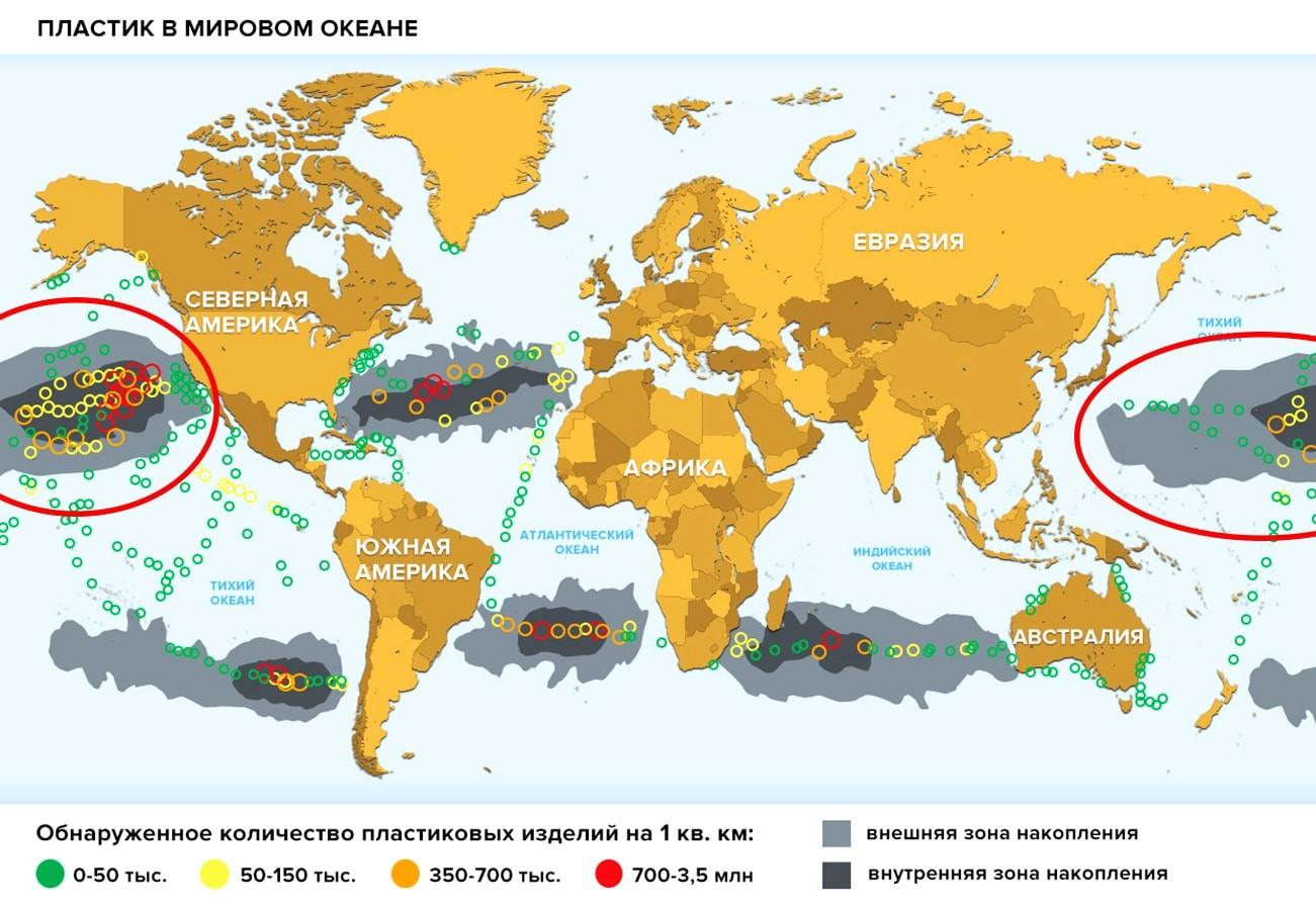 Мусорные континенты (красным выделено Большое тихоокеанское мусорное пятно)
