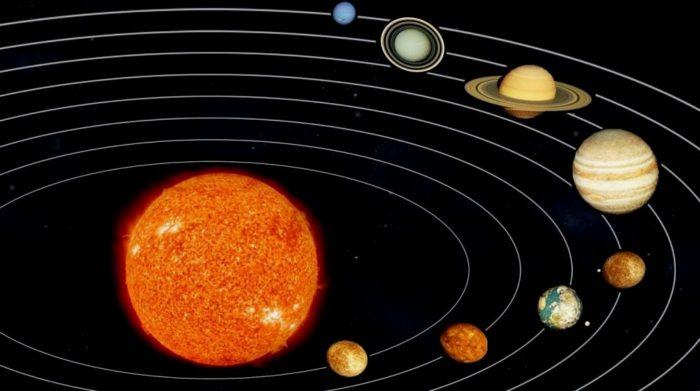 Орбита Юпитера и других планет