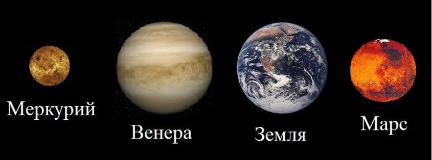 Планеты земного типа в Солнечной системе