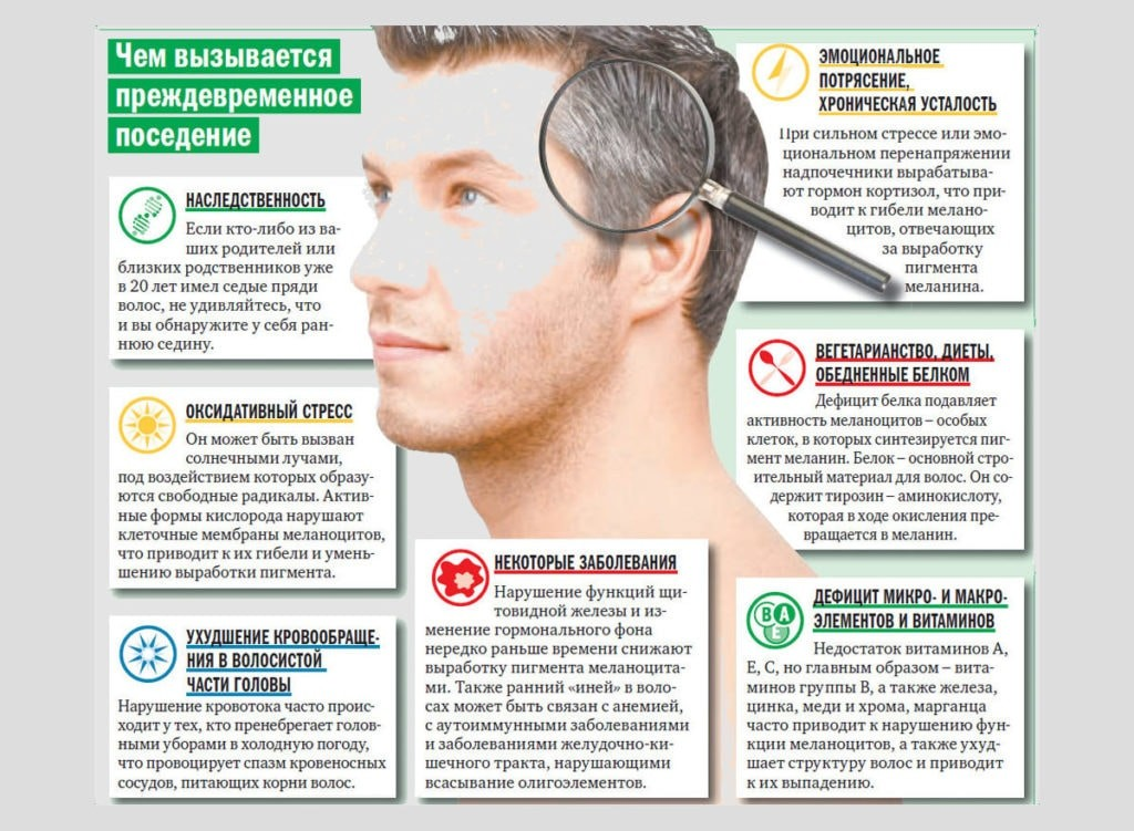 Причины поседения волос