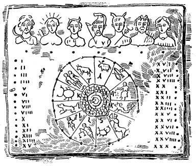 Древнеримский календарь