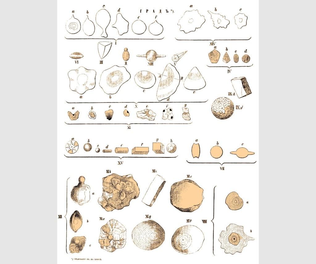 Размеры и формы наблюдавшихся градин