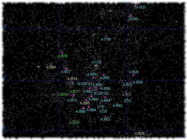 Карта сверхскопления Шепли