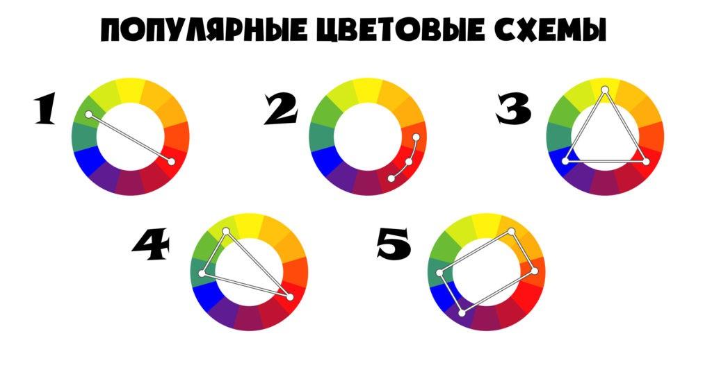 Популярные цветовые схемы