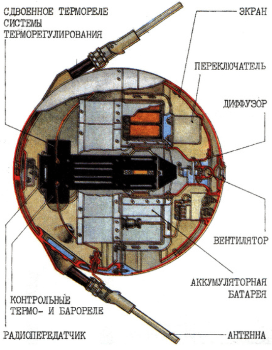 Схема Первого Спутника