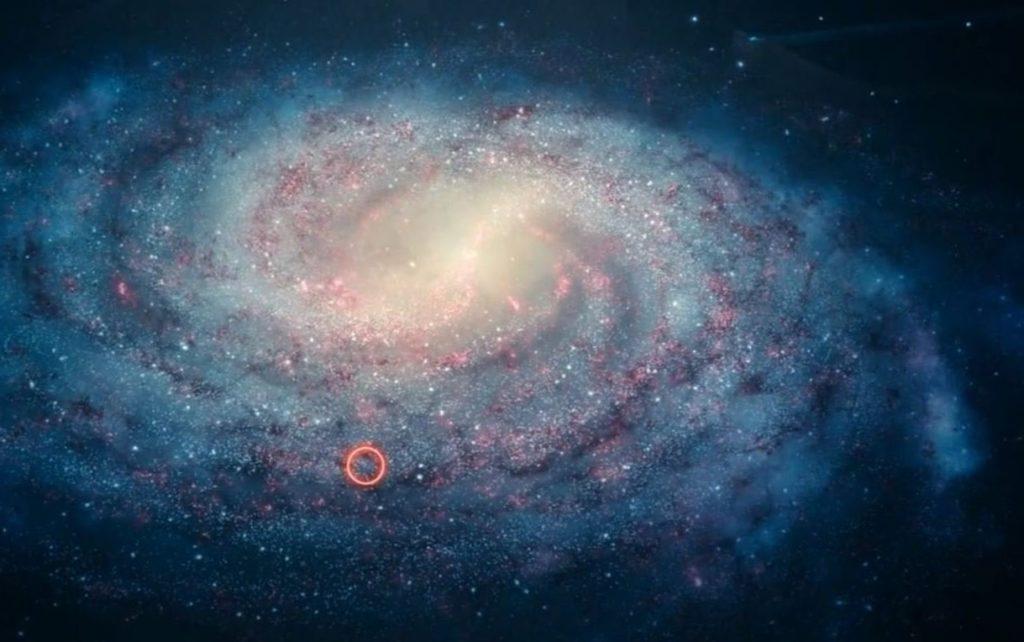 Расположение Солнца в галактике