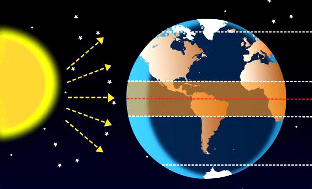 Солнечные лучи падают на Землю под разным углом
