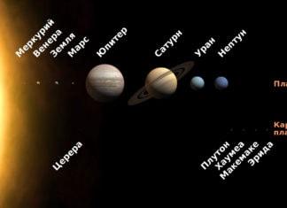 Сравнение Солнца и планет
