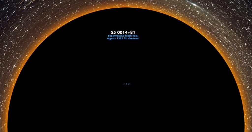 Сравнение размеров самой крупной черной дыры и Солнечной системы (в центре)