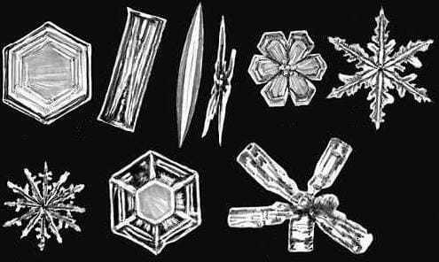 Типы снежных кристаллов