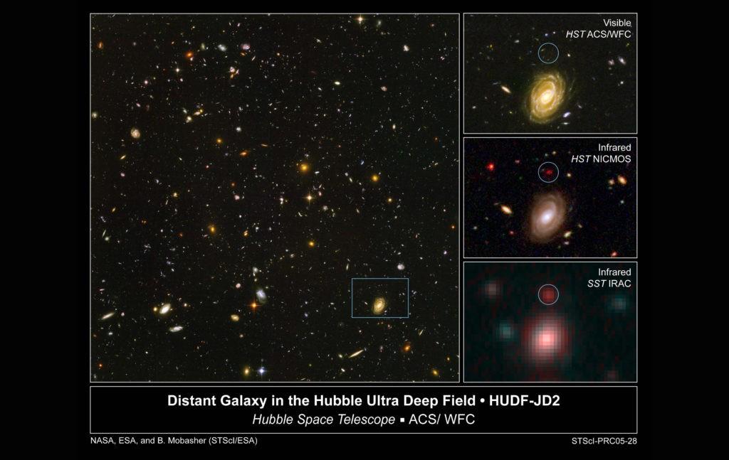 Hubble Ultra Deep Field — снимок «Хаббла». Справа — увеличенное изображение галактики в разных диапазонах