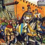 Что такое Средние века?