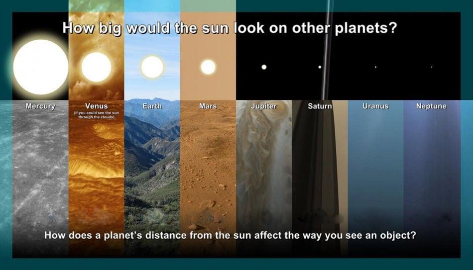 Как выглядит Солнце с других планет