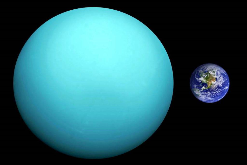 Сравнение Урана и Земли