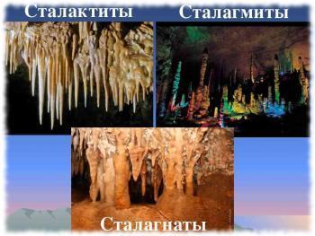Сталактиты, сталагмиты, сталагматы
