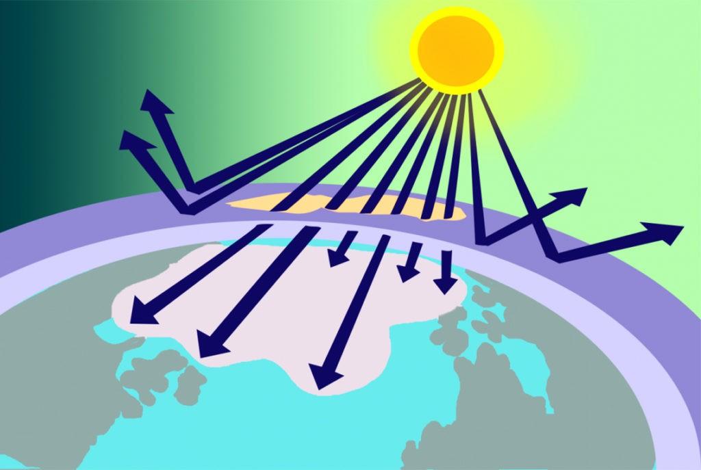 С стратосфере располагается озоновый слой, который защищает Землю от УФ излучения