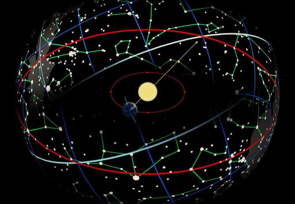 Макет того, как Солнце постепенно движется на фоне созвездий