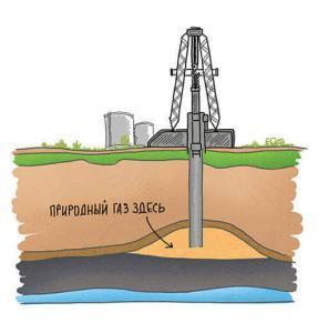 Месторождение природного газа