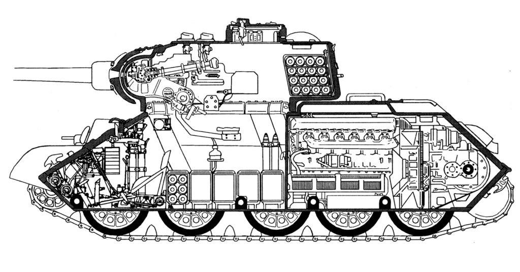 Традиционная компоновка Т-34