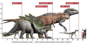 Тираннозавр размеры