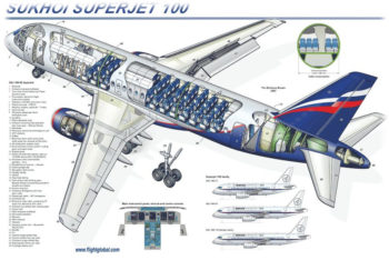 Упрощенная схема самолета