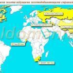 Страны добывающие золото