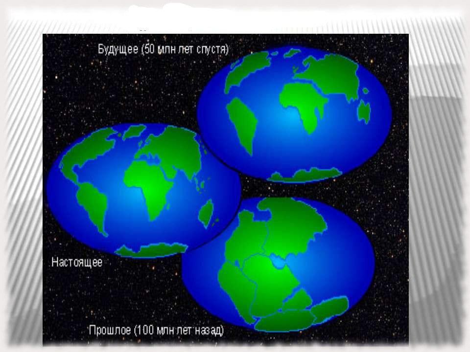 Прошлое, настоящее, будущее Земли