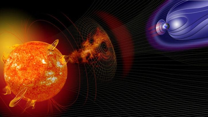 Земная магнитосфера и солнечный ветер
