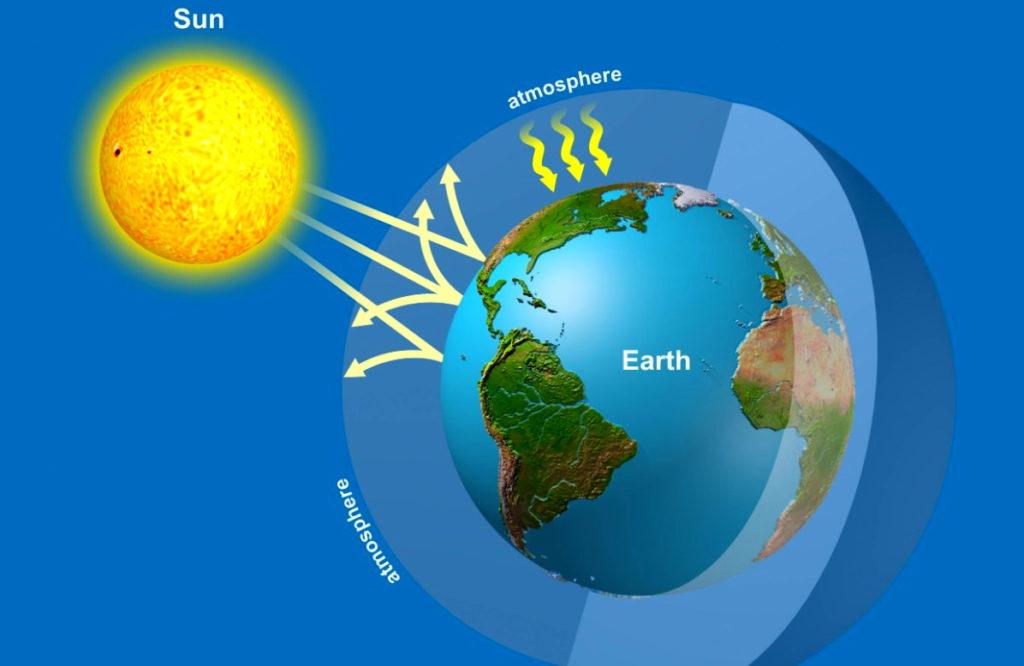 Демонстрация парникового эффекта на примере Земли