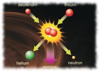 Ядерный синтез в недрах звезды